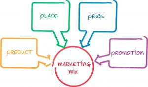 Mix de Marketing Rafael Mayrink